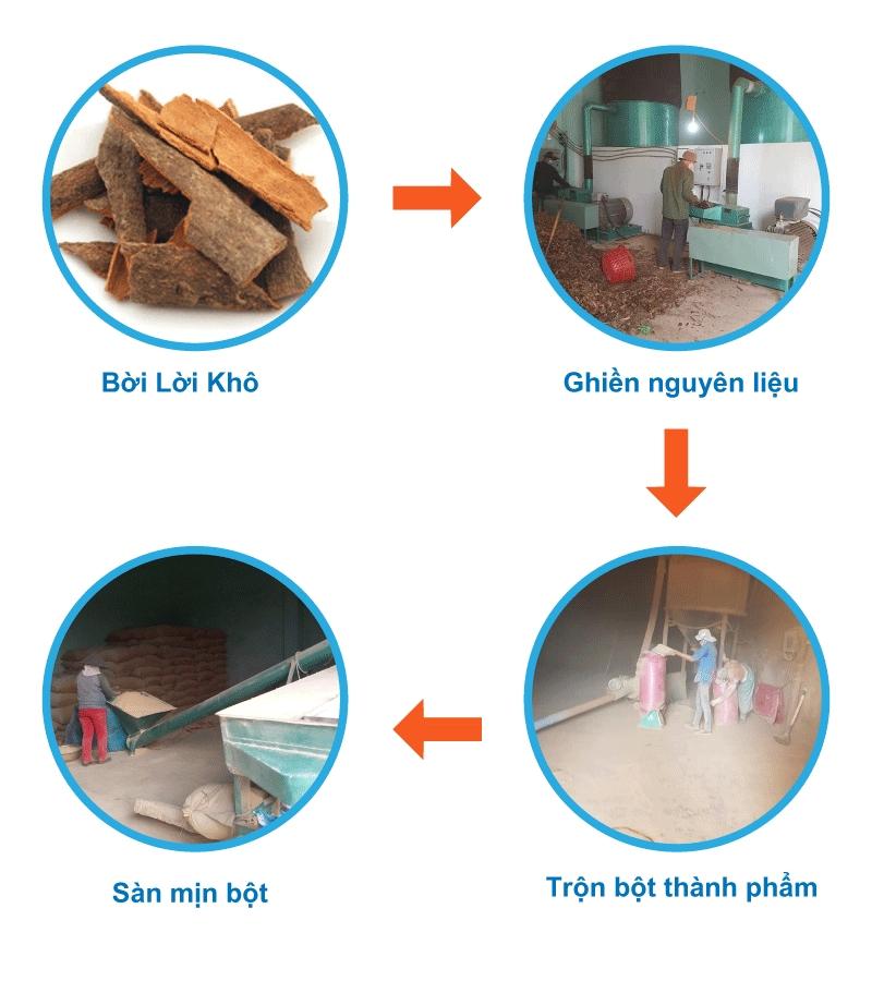 vietnamjosspowder.com